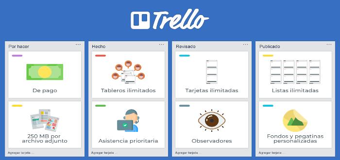 Trello es una de las herramientas de productividad orientada a la gestión de proyectos