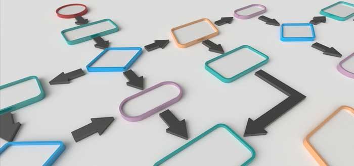 Diagrama de flujo que representa la toma de decisiones en una empresa