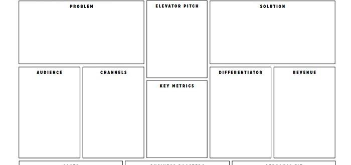ejemplo plan en una sola pagina