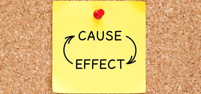 Letrero causa y efecto