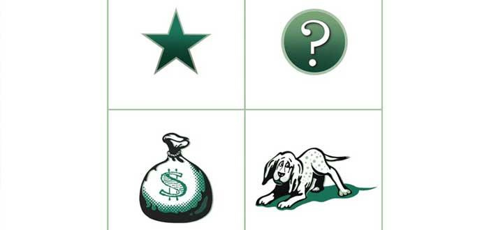 Cuadrante con estrella, interrogante, dinero y perro
