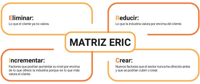 matriz-ERIC