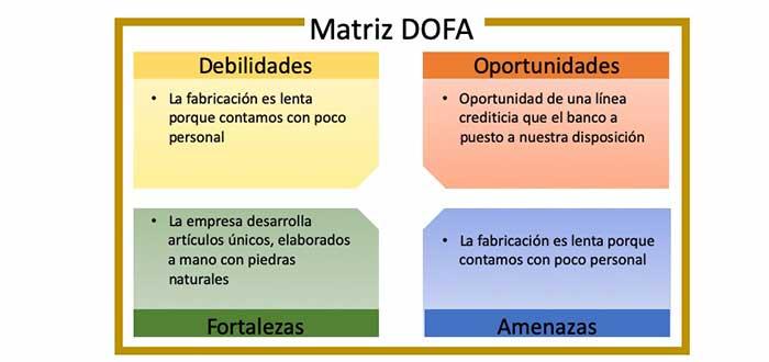 matriz_dofa_aplicada_ejemplo_cuadrantes