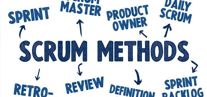 Letreros con los conceptos de metodología Scrum
