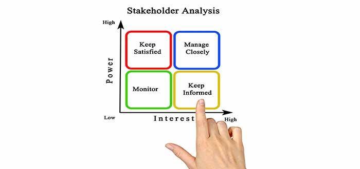 matriz stakeholder mano señala