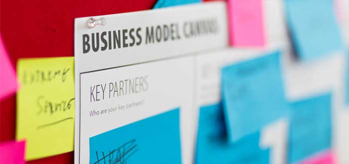 Tablero con letreros de Business Model Canvas