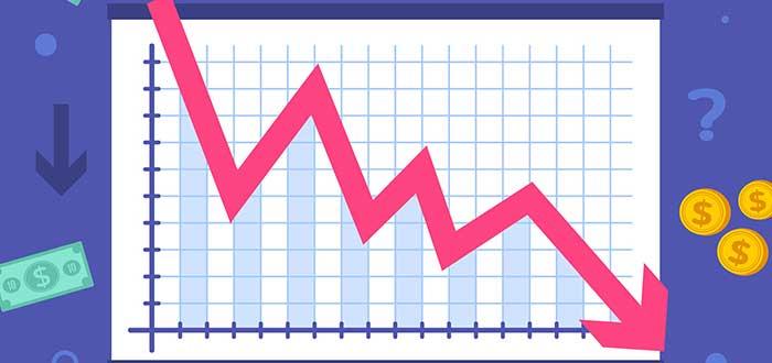 gráfica de bancarrota producto del impacto del covid-19 en las empresas