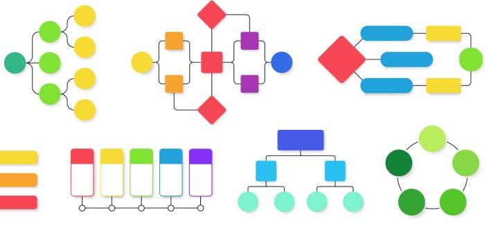Diferentes modelos de organización