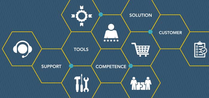 Factores que influyen en la calidad en el servicio