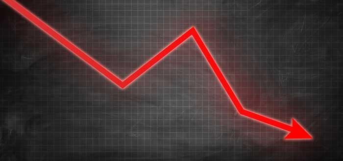 Gráfico muestra desplome