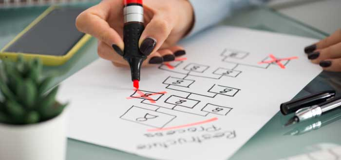 planificación del personal