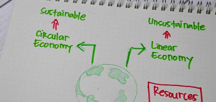 dibujo Economía circular vs economía lineal
