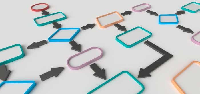 símbolos de diagramas de flujo en colores