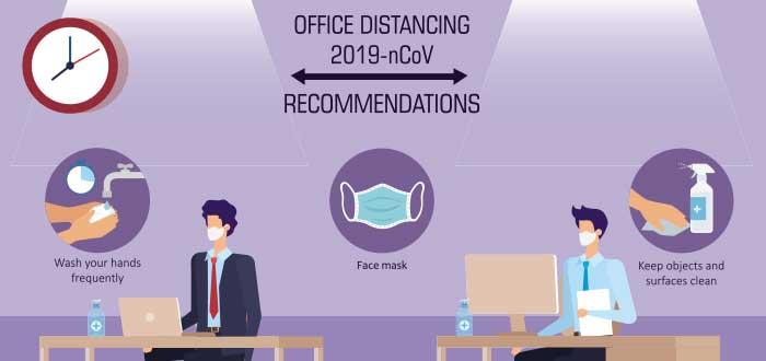 Recomendaciones de distanciamiento en oficinas por Covid-19